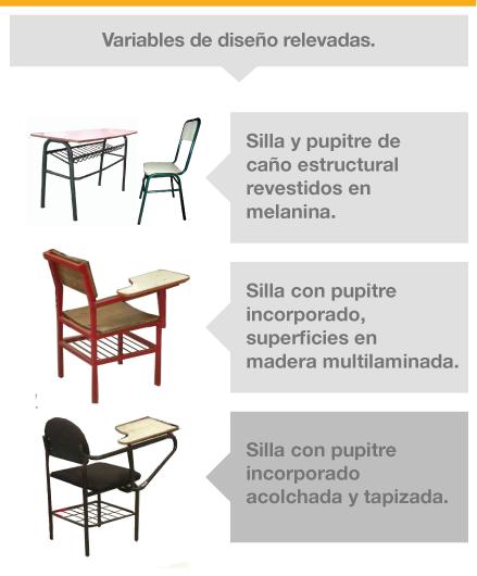 Pol ticas p blicas espaldas sanas desde la edad escolar for Especificaciones tecnicas de mobiliario de oficina